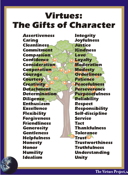 Character Education_The Virtues Poster.png